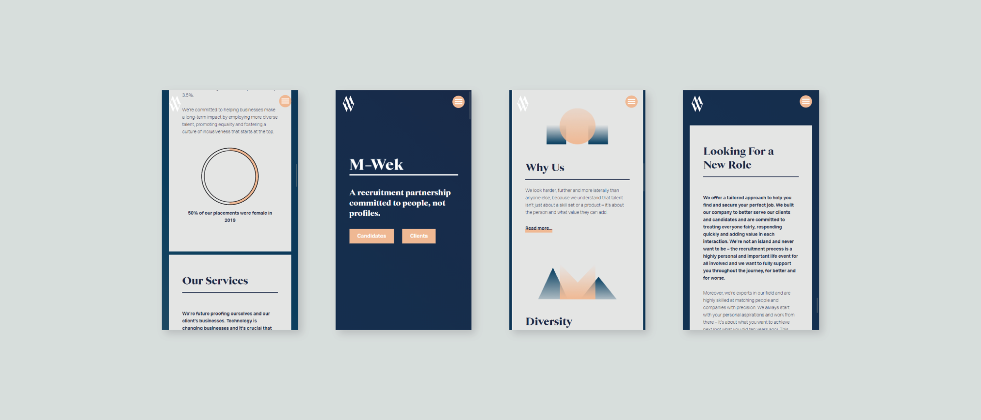 Mobile web designs by Barefaced Studios for M-Wek FinTech Recruitment.